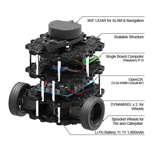 قطعات رباتیس ترتل بوت 3 نسخه برگر پای