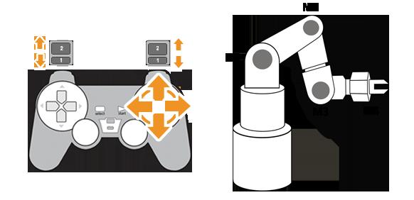 بازوی رباتیک با موتور DC