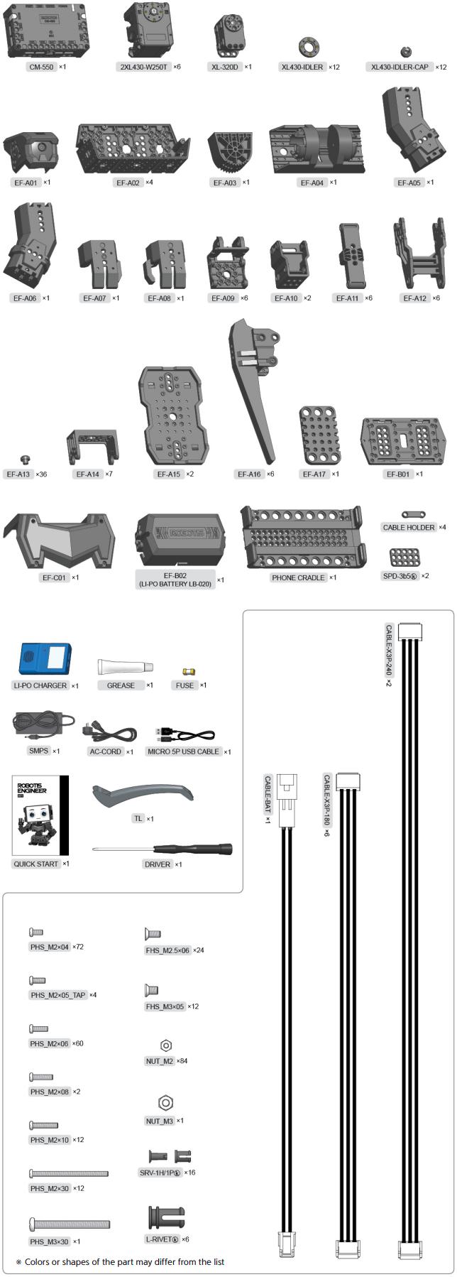 parts engineer kit