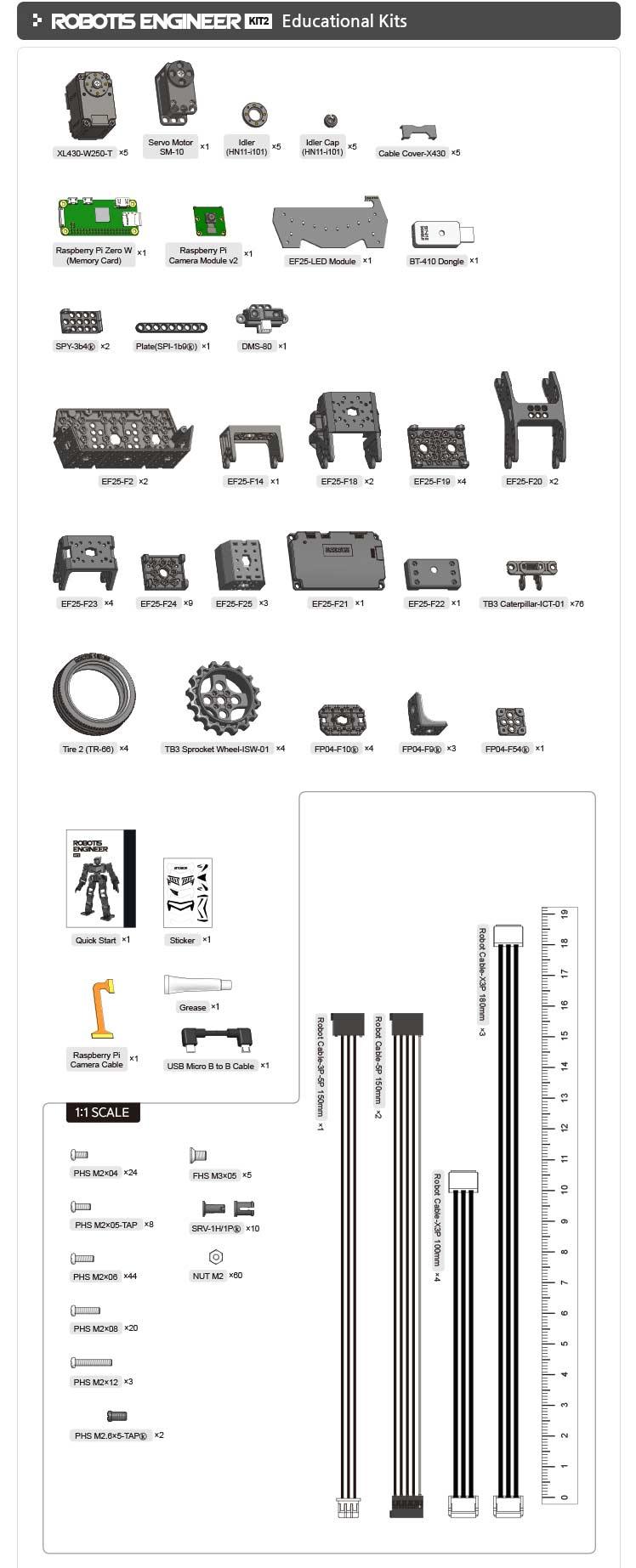 Engineer Kit2 part list